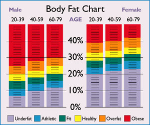 body-fat-percentage_1